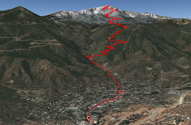 Pikes Peak Ascent & Marathon Course